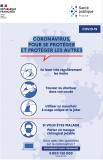 coronavirus_se_proteger_visuel